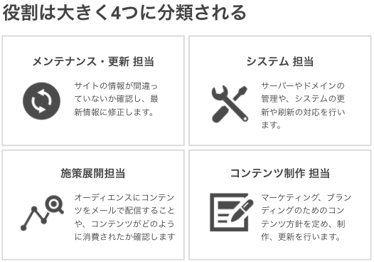 ※要校正【ブログ用】Webサイト運用とは何か のコピー-1