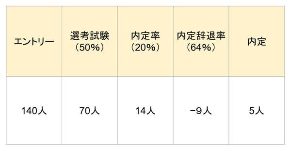 jitairitsu_2-thumb-760xauto-468
