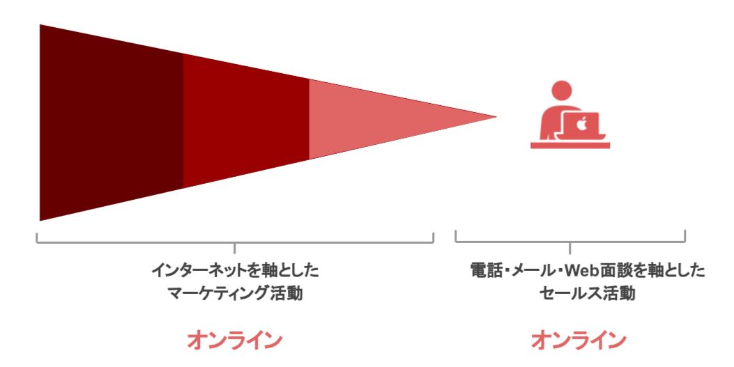 オフラインとオンライン (4) (1)