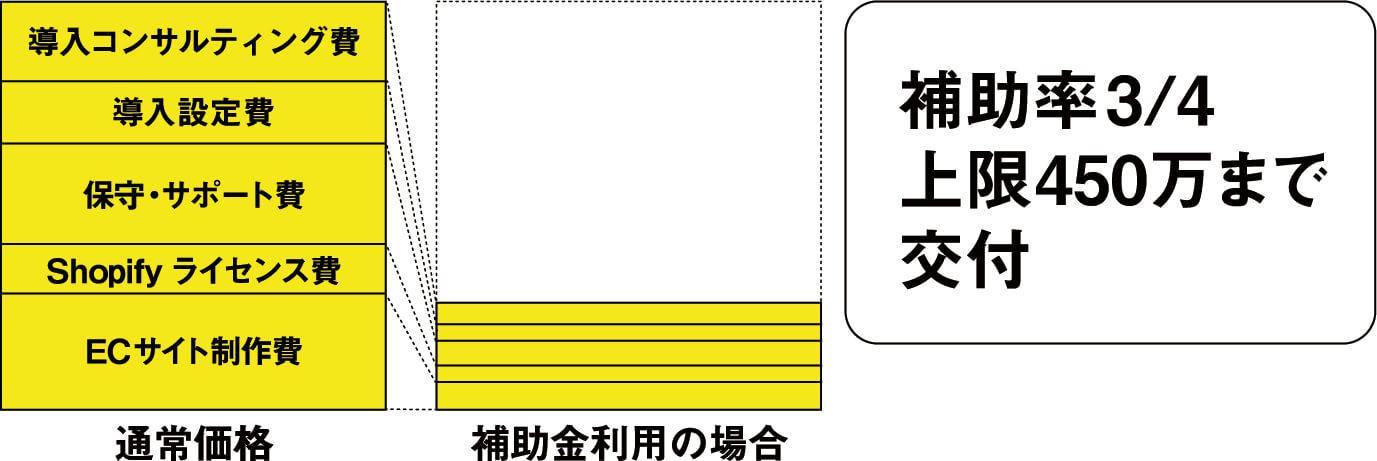 IT補助金-比較-06