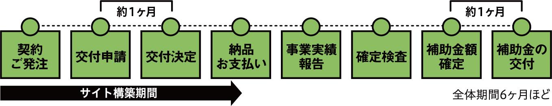 IT補助金-MAスケジュール-06