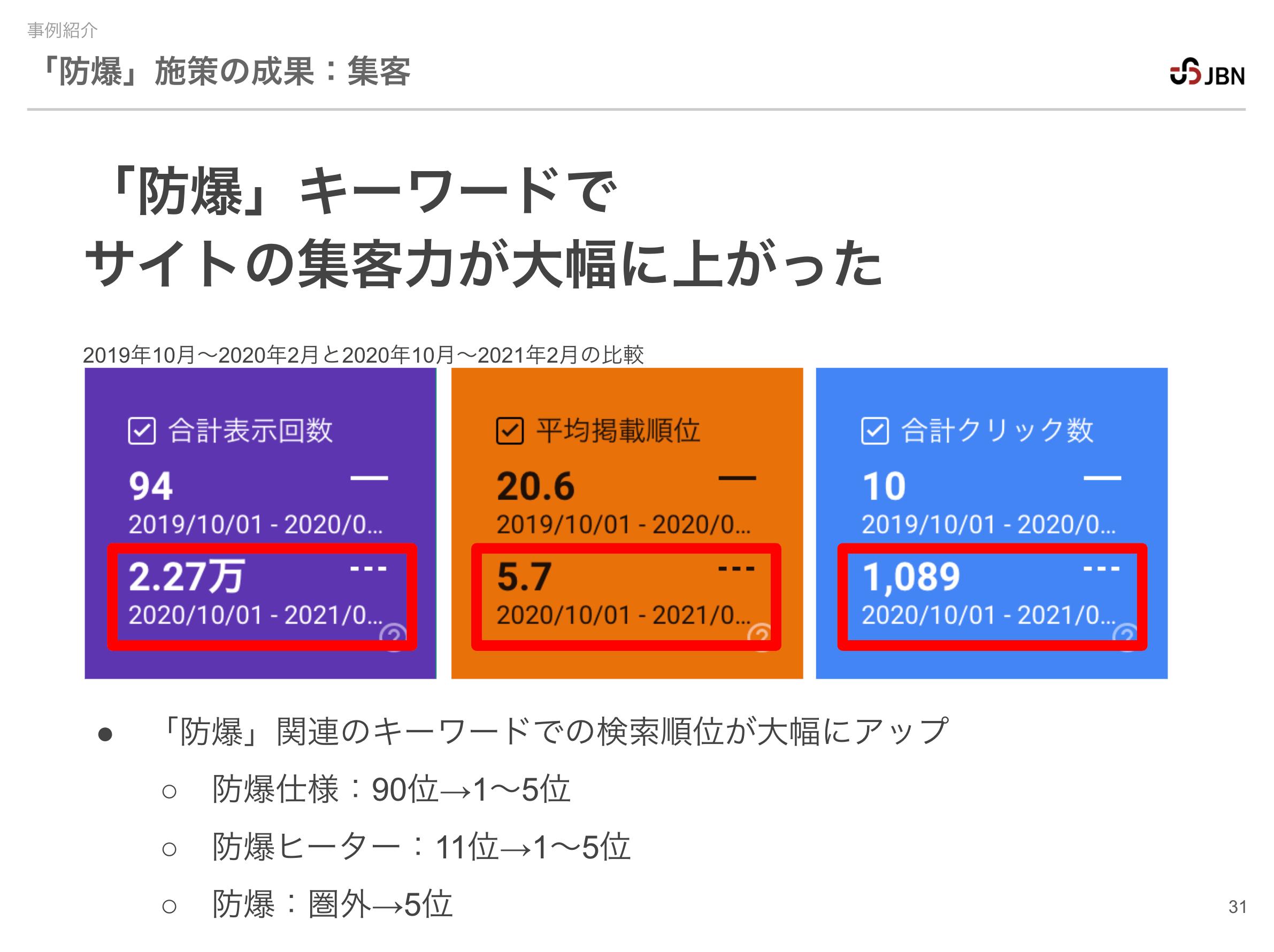 日本電熱_訪問数増加